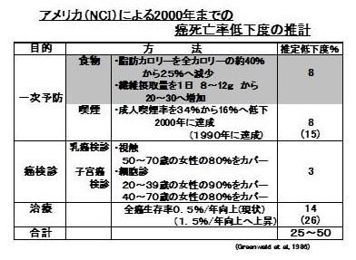 20140212_がんと食事−2