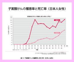 20131015_第三回子宮頸がん3
